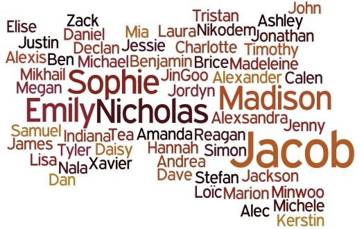 PC14 Names